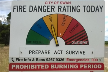 Toodyay Road Fire Sign